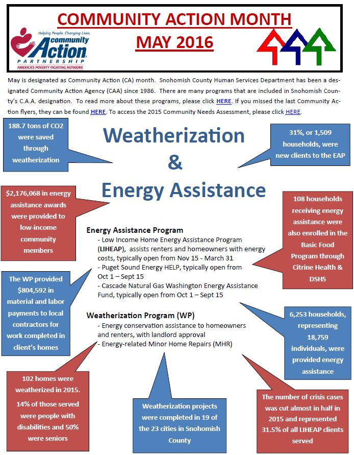 Weatherization and Energy Assistance