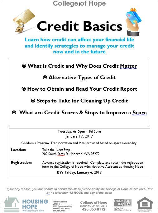 credit-basics
