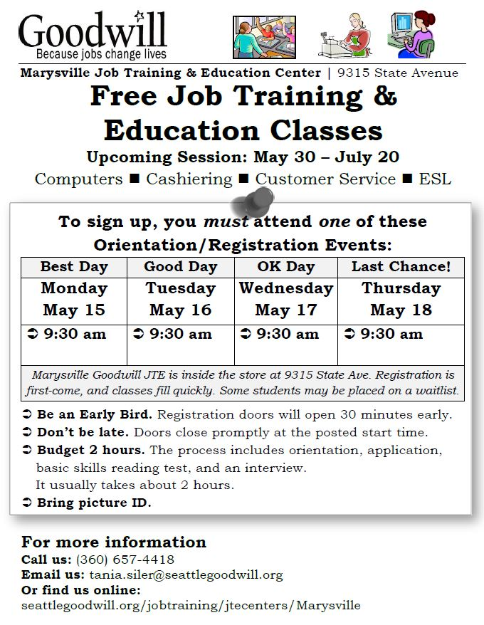 Goodwill Job Training 1