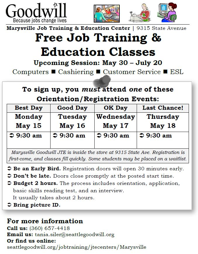 Goodwill Job Training 3